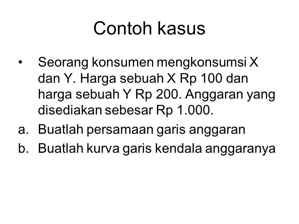 Contoh kasus Seorang konsumen mengkonsumsi X dan Y. Harga sebuah X Rp 100 dan harga sebuah Y Rp 200. Anggaran yang disediakan sebesar Rp 1.000. a.Buat