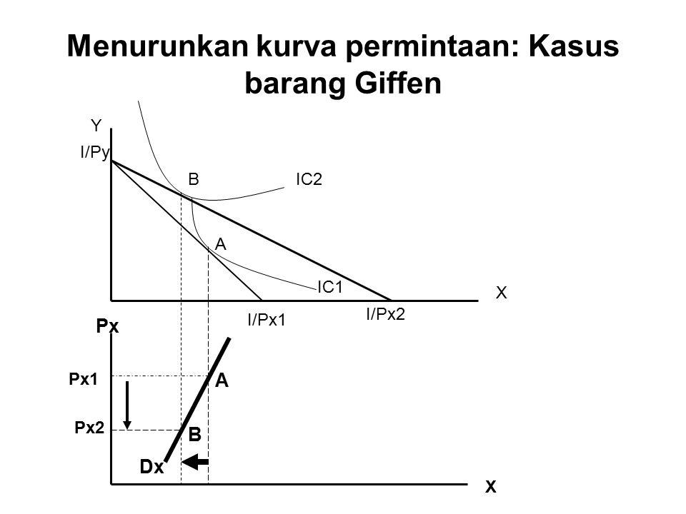 Menurunkan kurva permintaan: Kasus barang Giffen A B A B Px X X Y I/Py I/Px1 I/Px2 Dx Px1 Px2 IC1 IC2