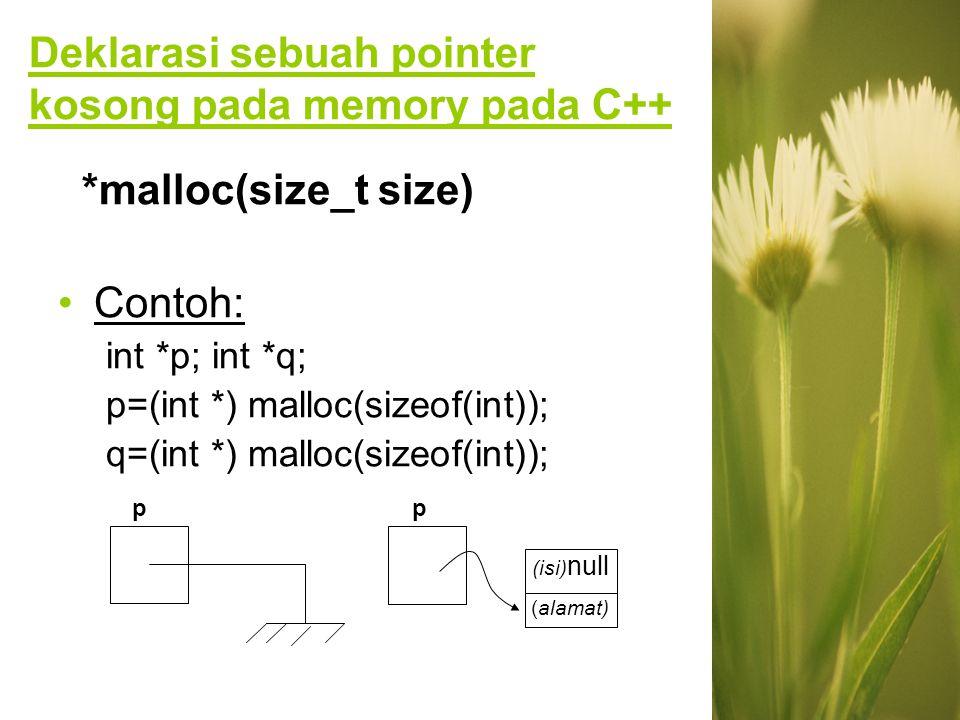 Deklarasi sebuah pointer kosong pada memory pada C++ *malloc(size_t size) Contoh: int *p; int *q; p=(int *) malloc(sizeof(int)); q=(int *) malloc(size