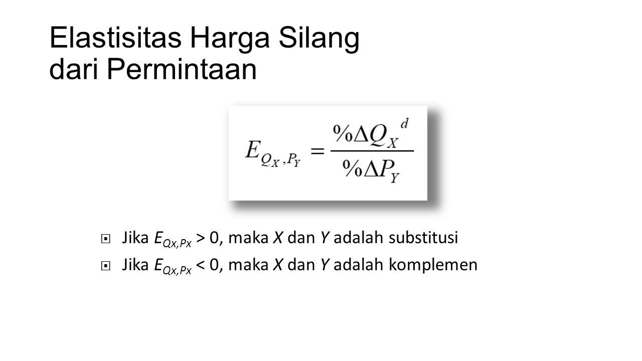 Elastisitas Harga Silang dari Permintaan  Jika E Qx,Px > 0, maka X dan Y adalah substitusi  Jika E Qx,Px < 0, maka X dan Y adalah komplemen