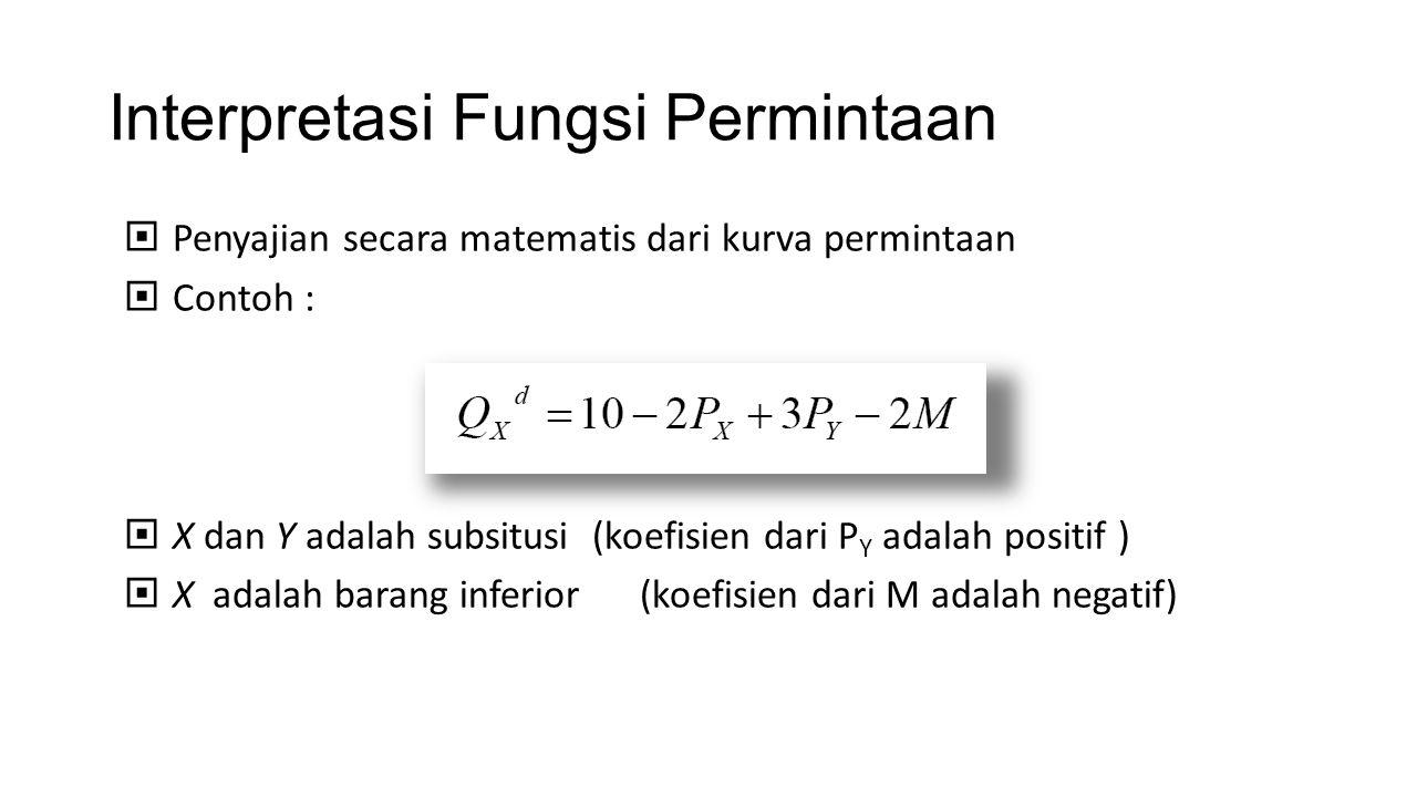 Interpretasi Fungsi Permintaan  Penyajian secara matematis dari kurva permintaan  Contoh :  X dan Y adalah subsitusi (koefisien dari P Y adalah pos