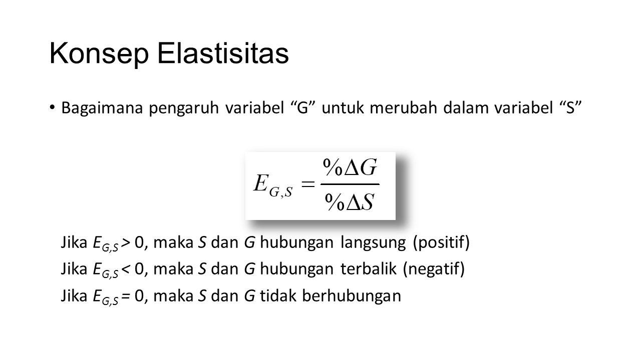 Konsep Elastisitas Menggunakan Kalkulus Sebuah jalan alternatif untuk menghitung elastisitas sebuah fungsi G=f(S) adalah Jika E G,S > 0, maka S dan G hubungan langsung Jika E G,S < 0, maka S dan G hubungan terbalik Jika E G,S = 0, maka S dan G tidak berhubungan