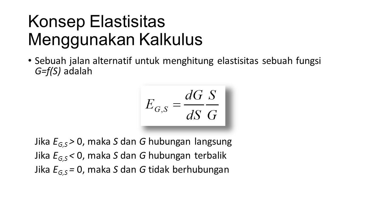 Konsep Elastisitas Menggunakan Kalkulus Sebuah jalan alternatif untuk menghitung elastisitas sebuah fungsi G=f(S) adalah Jika E G,S > 0, maka S dan G