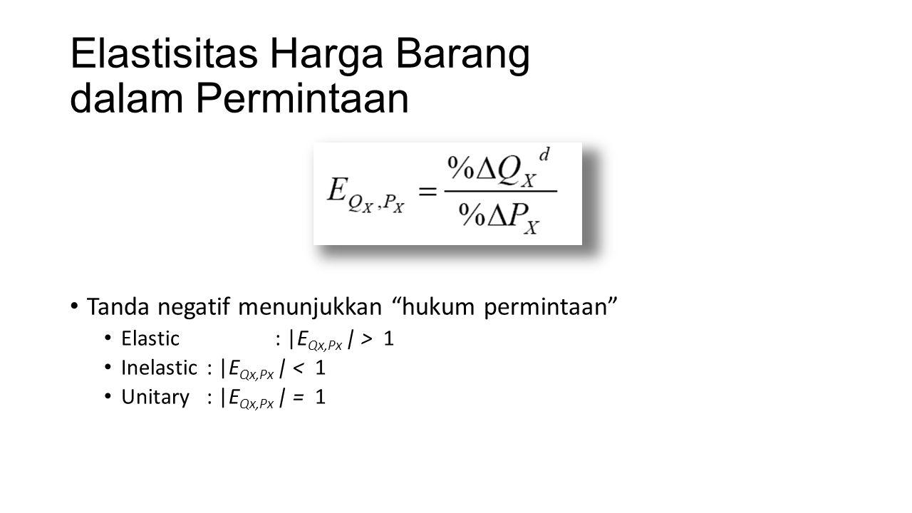 Interpretasi Fungsi Permintaan  Penyajian secara matematis dari kurva permintaan  Contoh :  X dan Y adalah subsitusi (koefisien dari P Y adalah positif )  X adalah barang inferior(koefisien dari M adalah negatif)