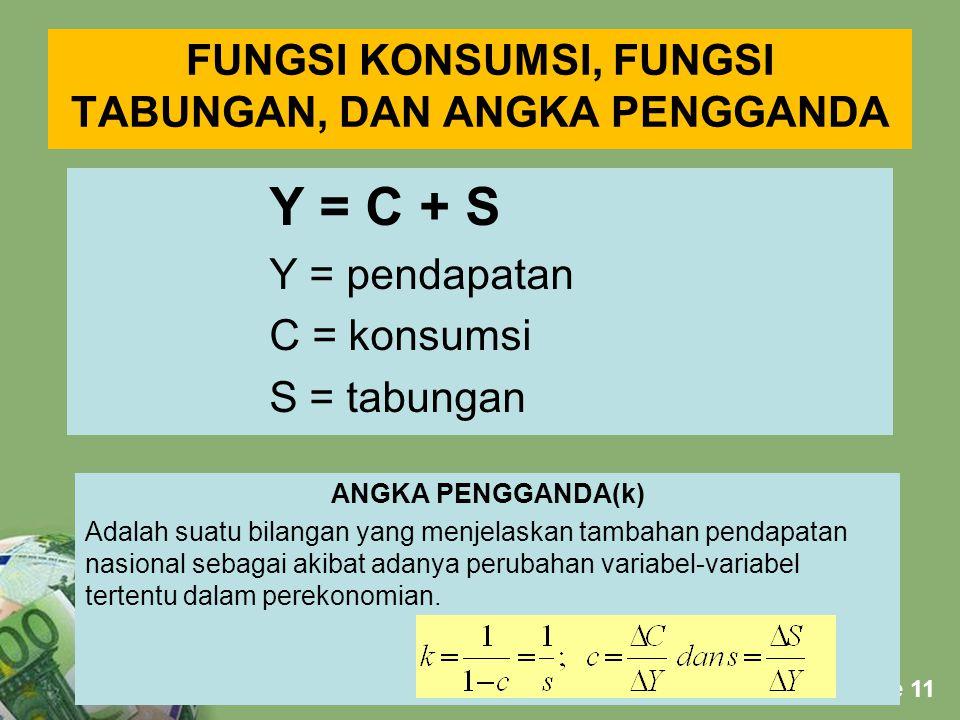 Powerpoint Templates Page 11 FUNGSI KONSUMSI, FUNGSI TABUNGAN, DAN ANGKA PENGGANDA Y = C + S Y = pendapatan C = konsumsi S = tabungan ANGKA PENGGANDA(k) Adalah suatu bilangan yang menjelaskan tambahan pendapatan nasional sebagai akibat adanya perubahan variabel-variabel tertentu dalam perekonomian.
