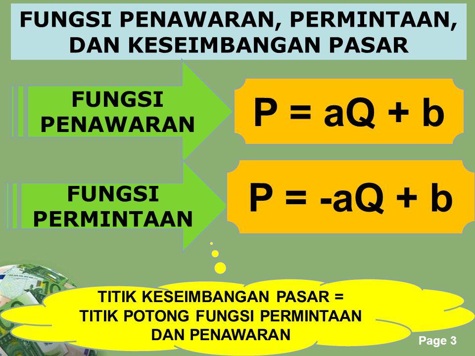 Powerpoint Templates Page 3 FUNGSI PENAWARAN, PERMINTAAN, DAN KESEIMBANGAN PASAR FUNGSI PENAWARAN P = aQ + b FUNGSI PERMINTAAN P = -aQ + b TITIK KESEIMBANGAN PASAR = TITIK POTONG FUNGSI PERMINTAAN DAN PENAWARAN