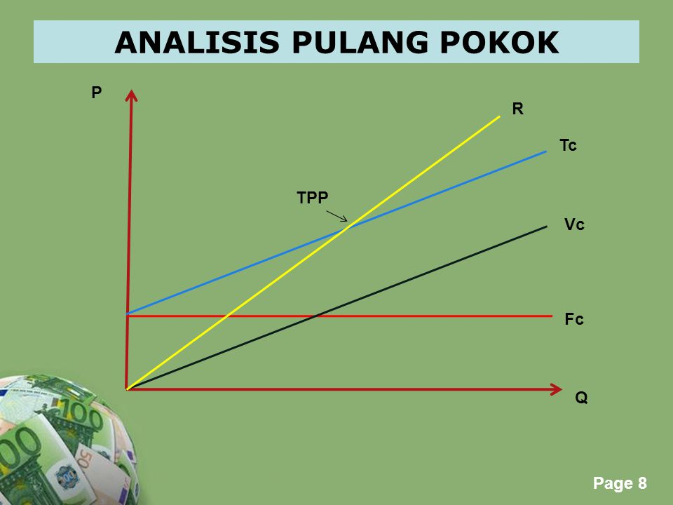 Powerpoint Templates Page 8 ANALISIS PULANG POKOK TPP Q Tc R Vc Fc P