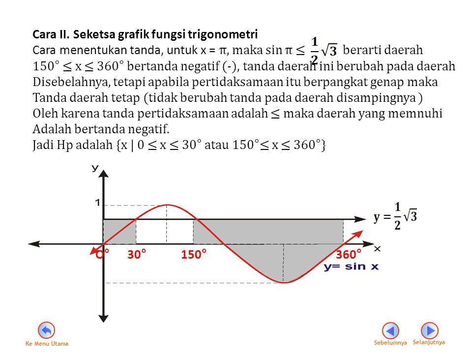 A.Bentuk a cos x° + b sin x° I.Mengubah bentuk a cos x° + b sin x° menjadi bentuk k cos ( x – a).