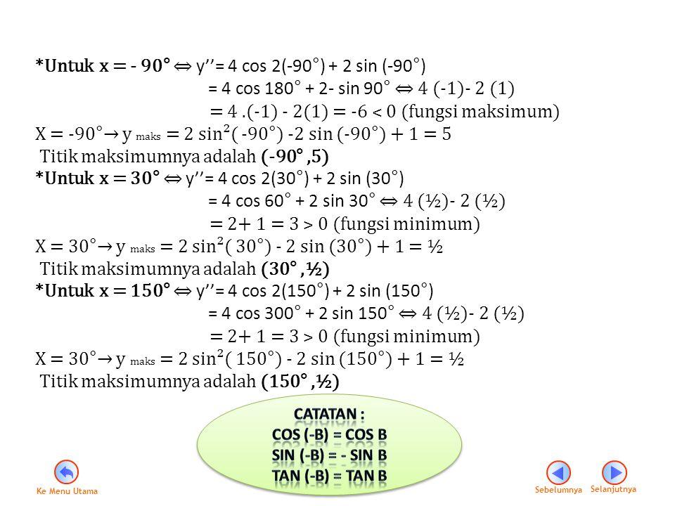 *Untuk x = - 180° → y = 2 sin² (-180°) – 2 sin (-180°)+1 = 1, titiknya (-180°,1) *Untuk x = 180° → y = 2 sin² (180°) – 2 sin (180°)+1 = 1, titiknya (180°,1) -180° - 90° 0 30° 90° 150° 180° y x (-180°,1) (150°,½) (90°,1) (30°,½) (0,1) (-90°,5) (180°,1) ½ 4 3 2 1 5 y=f(x)= 2 sin²x – 2 sin x + 1 Sebelumnya Ke Menu Utama