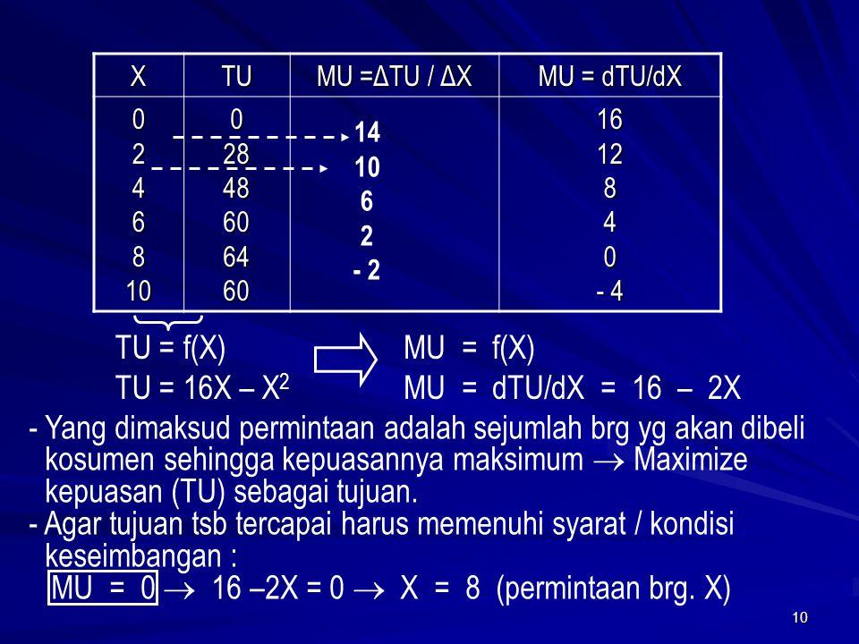 by L2A1649 Gambaran pengukuran TU dan MU dapat dicontohkan sebagai berikut : X = 2  TU = 10 X = 5  TU = 25 ΔX = 3 unit ΔTU = 15 util ΔX = 3 unit  Δ