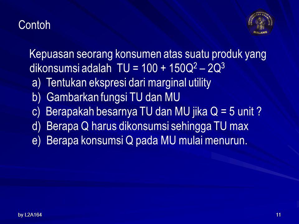 10 XTU MU =ΔTU / ΔX MU = dTU/dX 0246810028486064601612840 - 4 TU = f(X) TU = 16X – X 2 MU = f(X) MU = dTU/dX = 16 – 2X -Yang dimaksud permintaan adalah sejumlah brg yg akan dibeli kosumen sehingga kepuasannya maksimum  Maximize kepuasan (TU) sebagai tujuan.