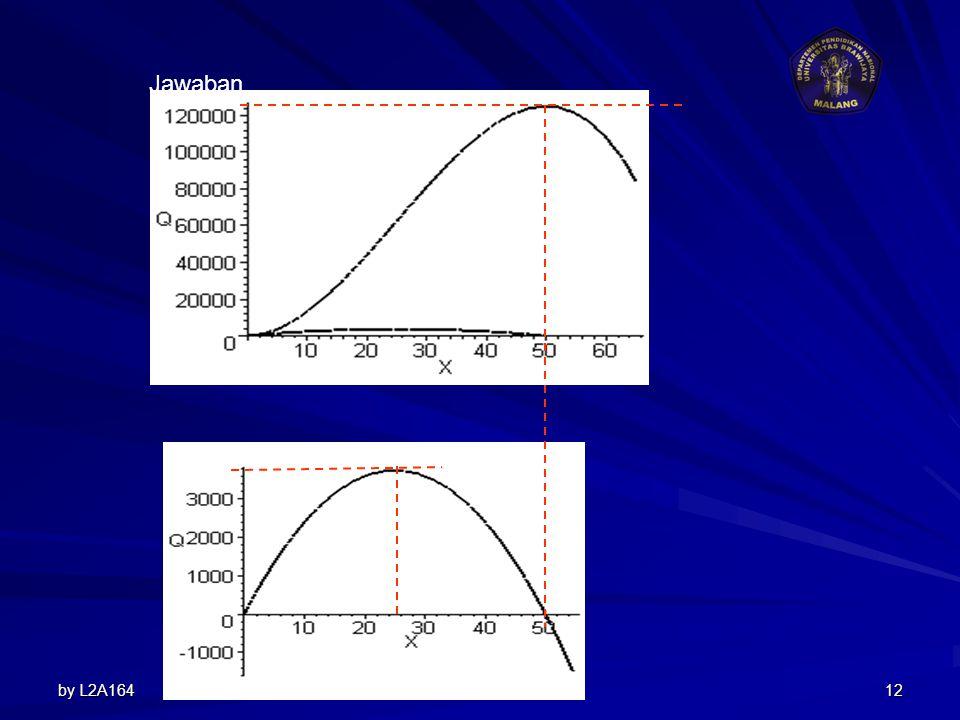 by L2A16411 Contoh Kepuasan seorang konsumen atas suatu produk yang dikonsumsi adalah TU = 100 + 150Q 2 – 2Q 3 a) Tentukan ekspresi dari marginal util