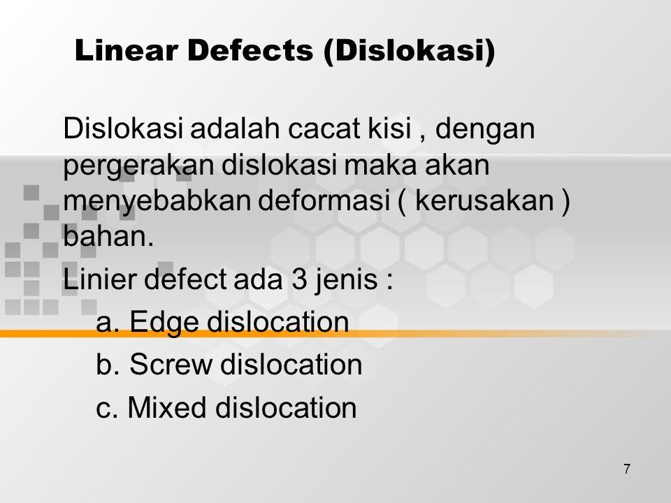 7 Linear Defects (Dislokasi) Dislokasi adalah cacat kisi, dengan pergerakan dislokasi maka akan menyebabkan deformasi ( kerusakan ) bahan.