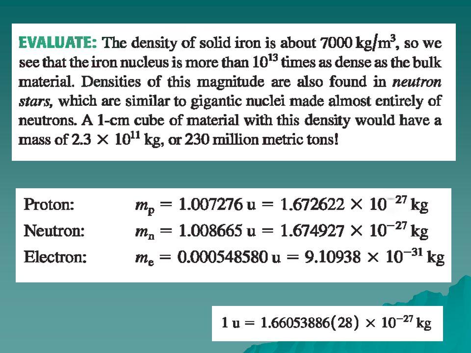 X adalah nama unsur Z adalah cacah proton A adalah cacah nukleon A = Z + N N adalah cacah netron Simbol inti