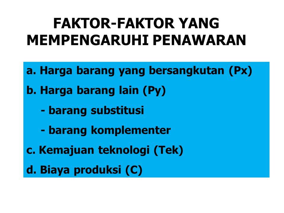 Faktor2 yang menggeser Penawaran Jumlah pedagang; Harga faktor Produksi; Harga barang altematif; Harapan pada pedagang (Produsen) terhadap harga-harga mendatang; dan Perubahan teknologi.
