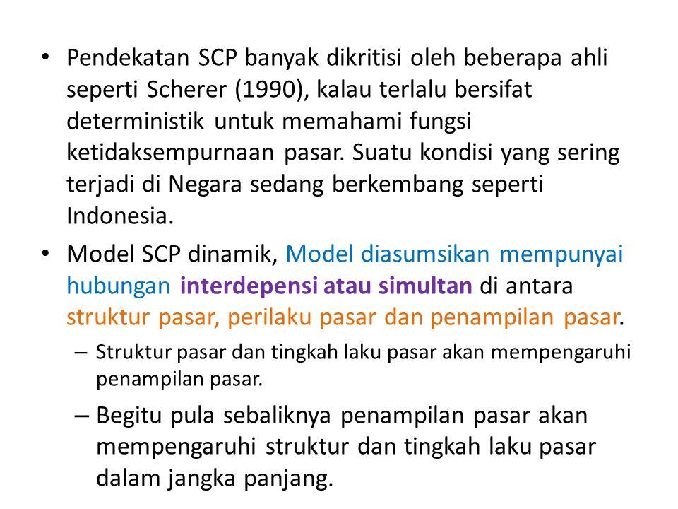 Model Dinamik yang diturunkan dari pendekatan Structure Conduct Performance