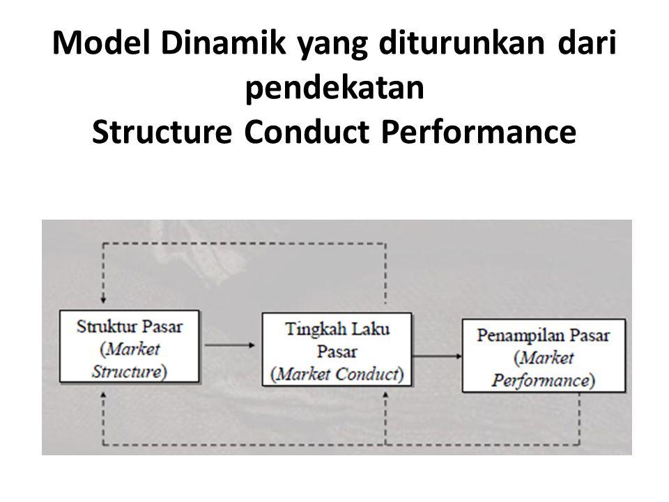 Struktur Pasar Perilaku PasarPenampilan Pasar