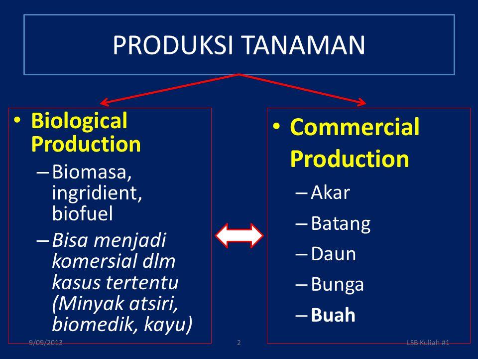 PRODUKSI TANAMAN Biological Production – Biomasa, ingridient, biofuel – Bisa menjadi komersial dlm kasus tertentu (Minyak atsiri, biomedik, kayu) Commercial Production – Akar – Batang – Daun – Bunga – Buah 9/09/20132LSB Kuliah #1