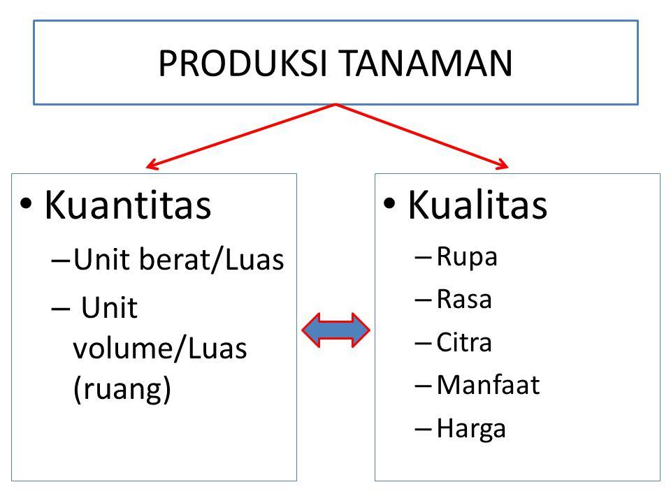 PRODUKSI TANAMAN Kuantitas – Unit berat/Luas – Unit volume/Luas (ruang) Kualitas – Rupa – Rasa – Citra – Manfaat – Harga