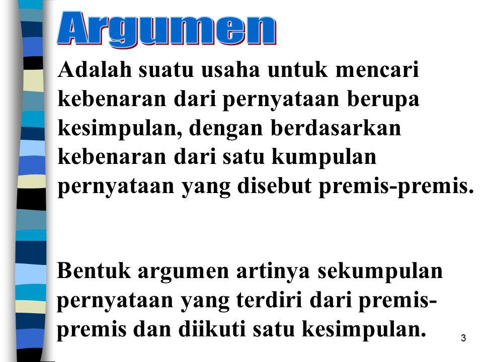 3 Adalah suatu usaha untuk mencari kebenaran dari pernyataan berupa kesimpulan, dengan berdasarkan kebenaran dari satu kumpulan pernyataan yang disebut premis-premis.