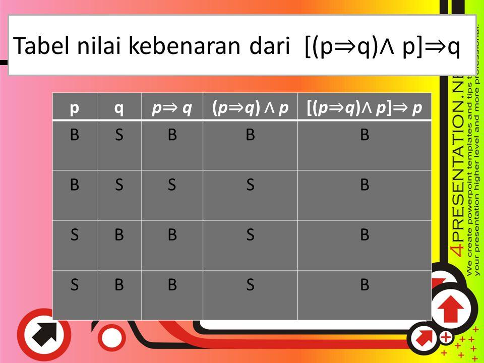 Tabel nilai kebenaran dari [(p ⇒ q) ∧ p] ⇒ q pq p⇒ qp⇒ q(p ⇒ q) ∧ p[(p ⇒ q) ∧ p] ⇒ p BSBBB BSSSB SBBSB SBBSB