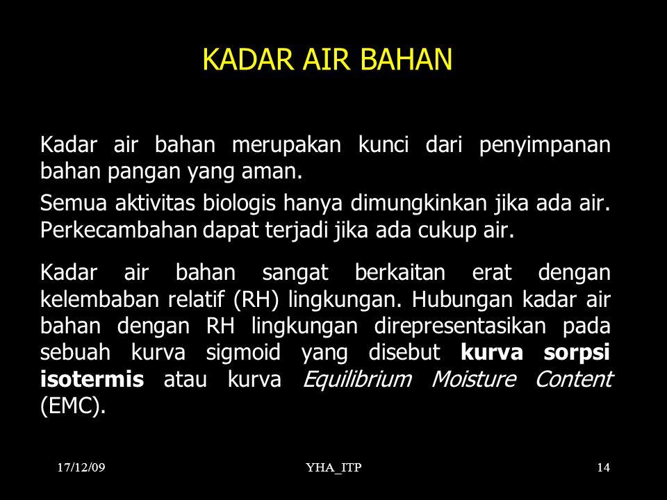 YHA_ITP14 KADAR AIR BAHAN Kadar air bahan merupakan kunci dari penyimpanan bahan pangan yang aman. Semua aktivitas biologis hanya dimungkinkan jika ad