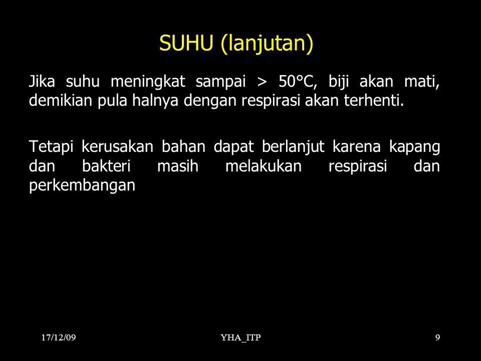 YHA_ITP9 SUHU (lanjutan) Jika suhu meningkat sampai > 50°C, biji akan mati, demikian pula halnya dengan respirasi akan terhenti.