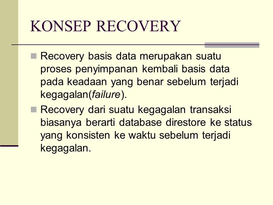 KONSEP RECOVERY Recovery basis data merupakan suatu proses penyimpanan kembali basis data pada keadaan yang benar sebelum terjadi kegagalan(failure).