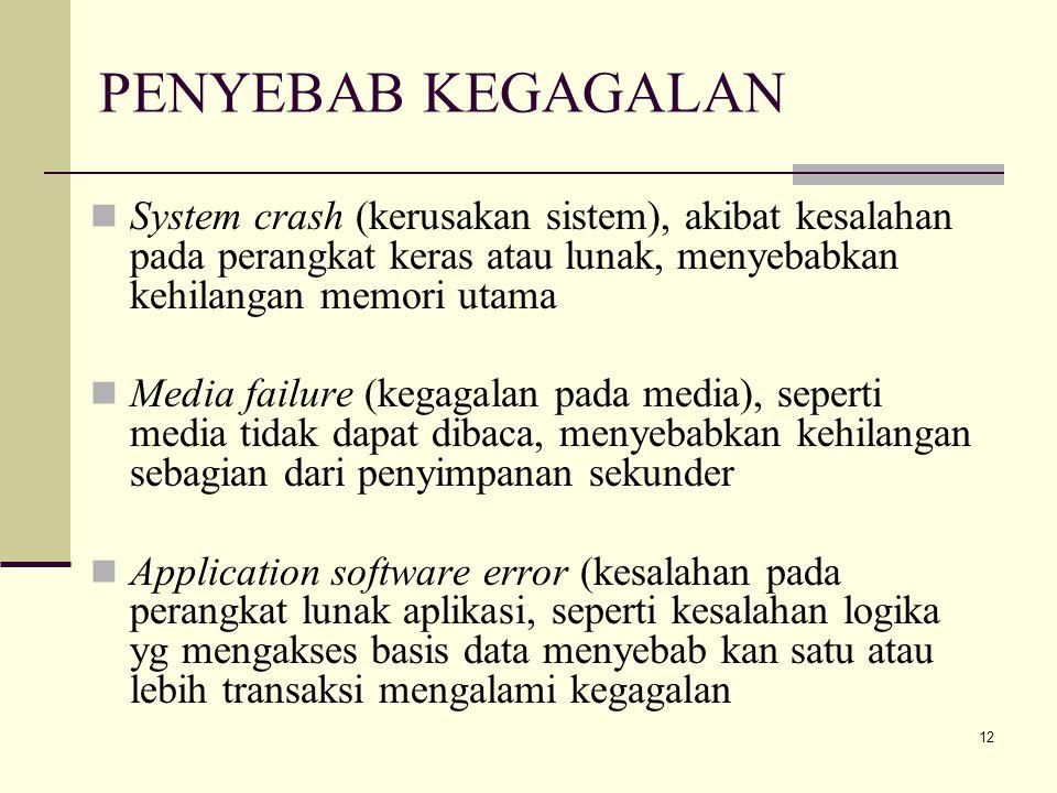 12 PENYEBAB KEGAGALAN System crash (kerusakan sistem), akibat kesalahan pada perangkat keras atau lunak, menyebabkan kehilangan memori utama Media fai