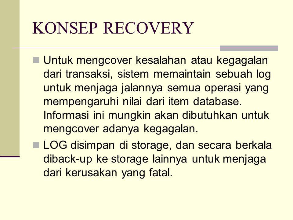 KONSEP RECOVERY Untuk mengcover kesalahan atau kegagalan dari transaksi, sistem memaintain sebuah log untuk menjaga jalannya semua operasi yang mempen