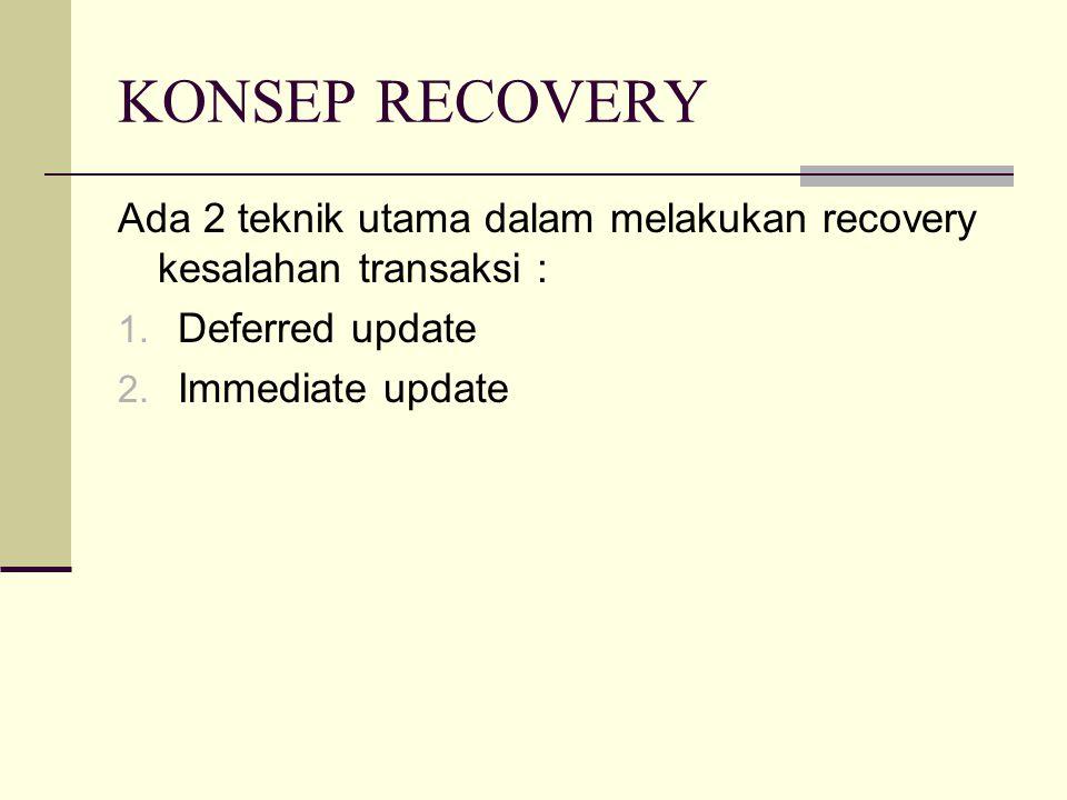 KONSEP RECOVERY Ada 2 teknik utama dalam melakukan recovery kesalahan transaksi : 1. Deferred update 2. Immediate update