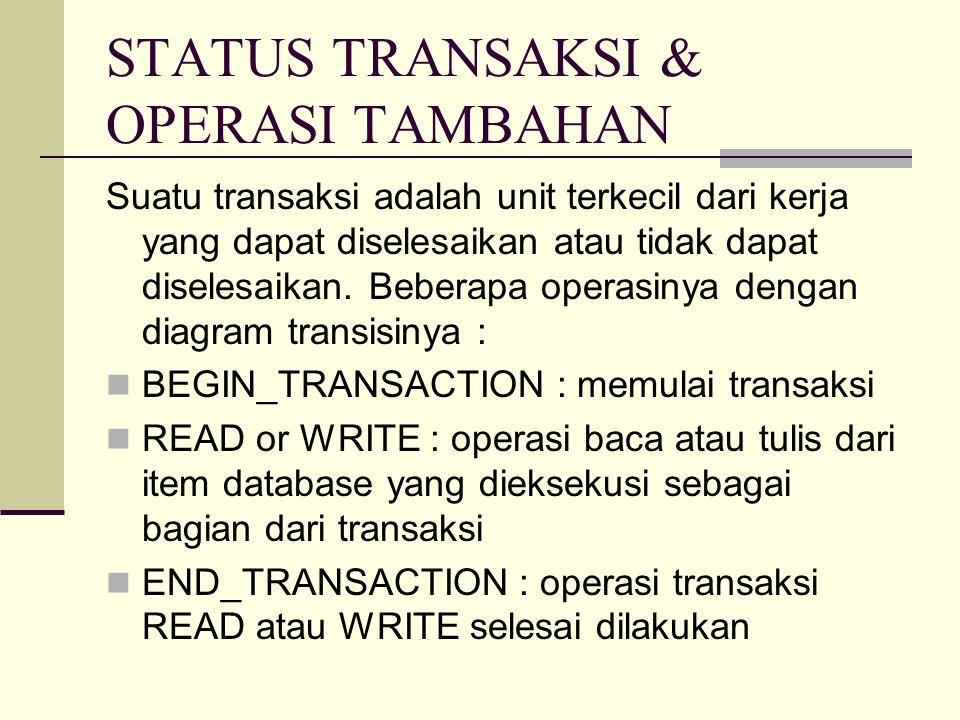 STATUS TRANSAKSI & OPERASI TAMBAHAN Suatu transaksi adalah unit terkecil dari kerja yang dapat diselesaikan atau tidak dapat diselesaikan. Beberapa op