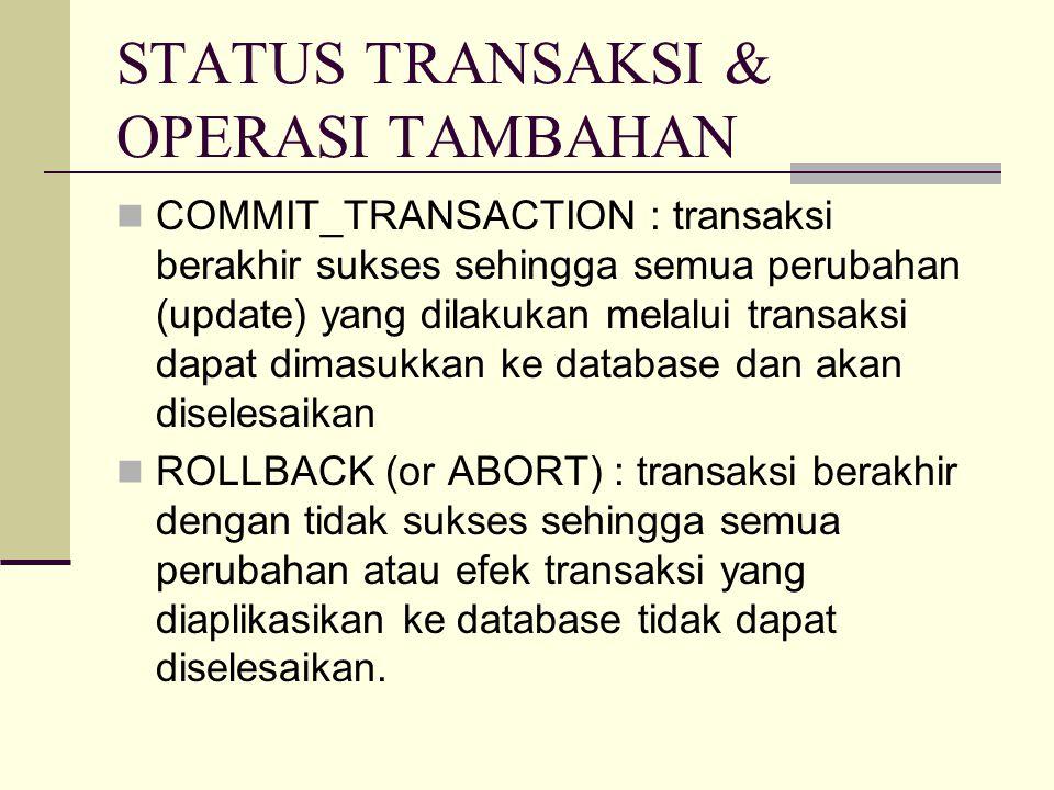 STATUS TRANSAKSI & OPERASI TAMBAHAN COMMIT_TRANSACTION : transaksi berakhir sukses sehingga semua perubahan (update) yang dilakukan melalui transaksi