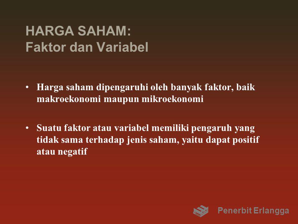 HARGA SAHAM: Faktor dan Variabel Harga saham dipengaruhi oleh banyak faktor, baik makroekonomi maupun mikroekonomi Suatu faktor atau variabel memiliki