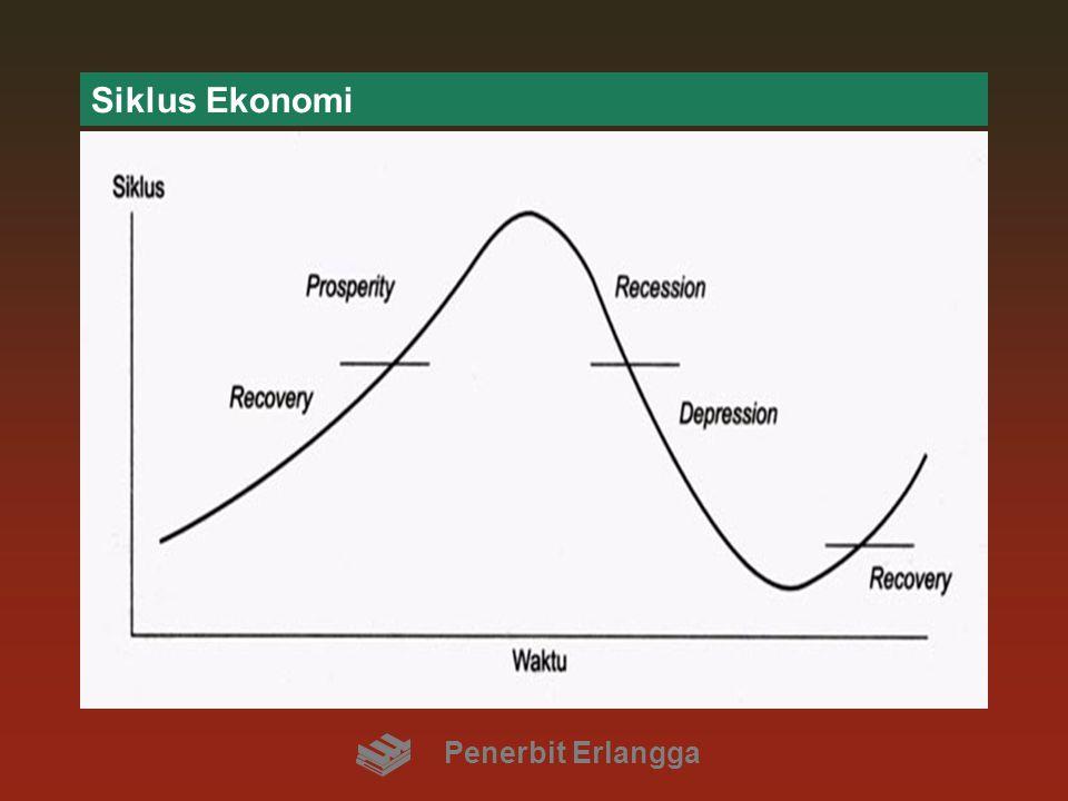 Penerbit Erlangga Siklus Ekonomi Indonesia