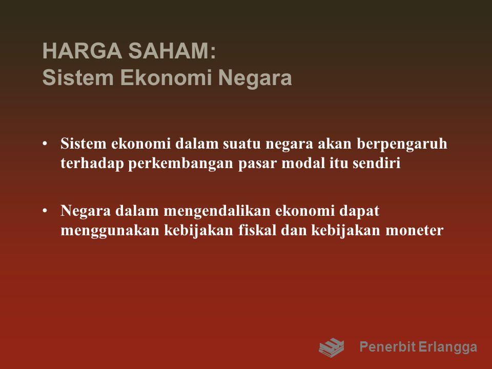 HARGA SAHAM: Sistem Ekonomi Negara Sistem ekonomi dalam suatu negara akan berpengaruh terhadap perkembangan pasar modal itu sendiri Negara dalam menge
