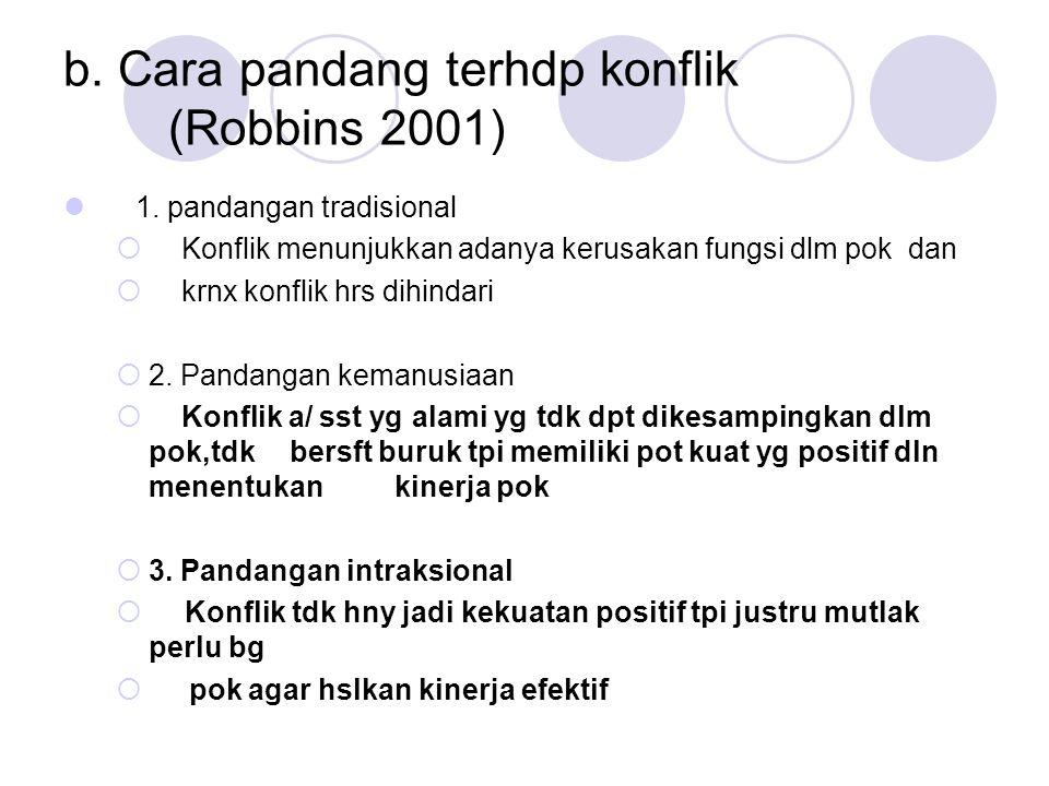 b. Cara pandang terhdp konflik (Robbins 2001) 1. pandangan tradisional  Konflik menunjukkan adanya kerusakan fungsi dlm pok dan  krnx konflik hrs di