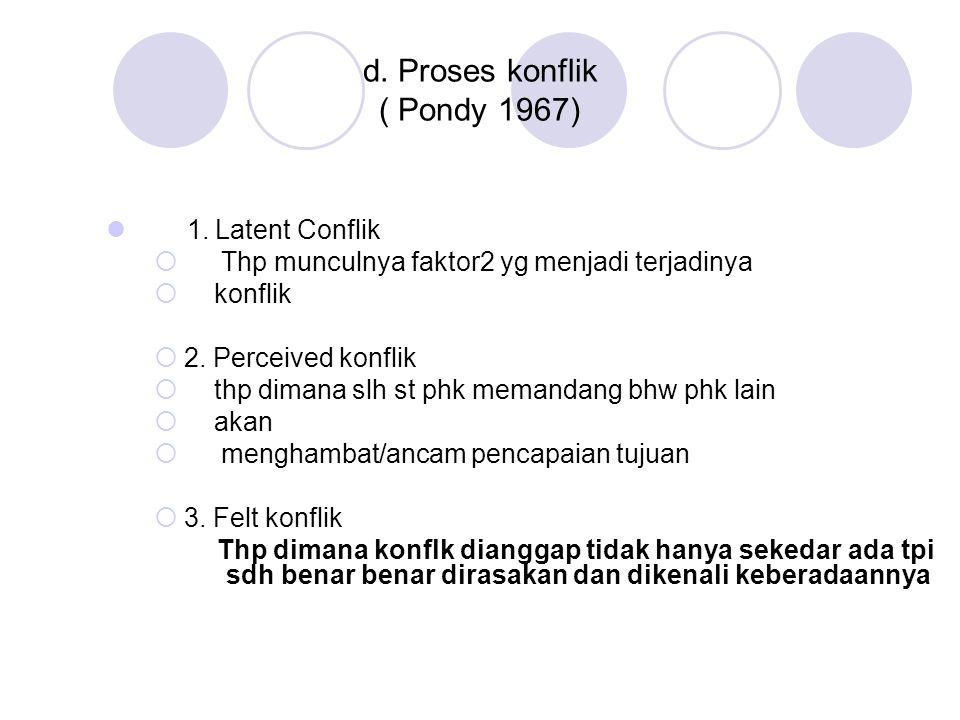 d. Proses konflik ( Pondy 1967) 1. Latent Conflik  Thp munculnya faktor2 yg menjadi terjadinya  konflik  2. Perceived konflik  thp dimana slh st p