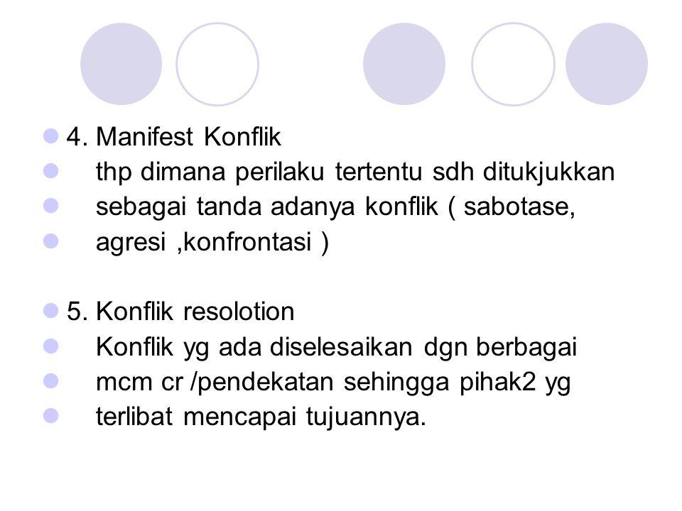 4. Manifest Konflik thp dimana perilaku tertentu sdh ditukjukkan sebagai tanda adanya konflik ( sabotase, agresi,konfrontasi ) 5. Konflik resolotion K