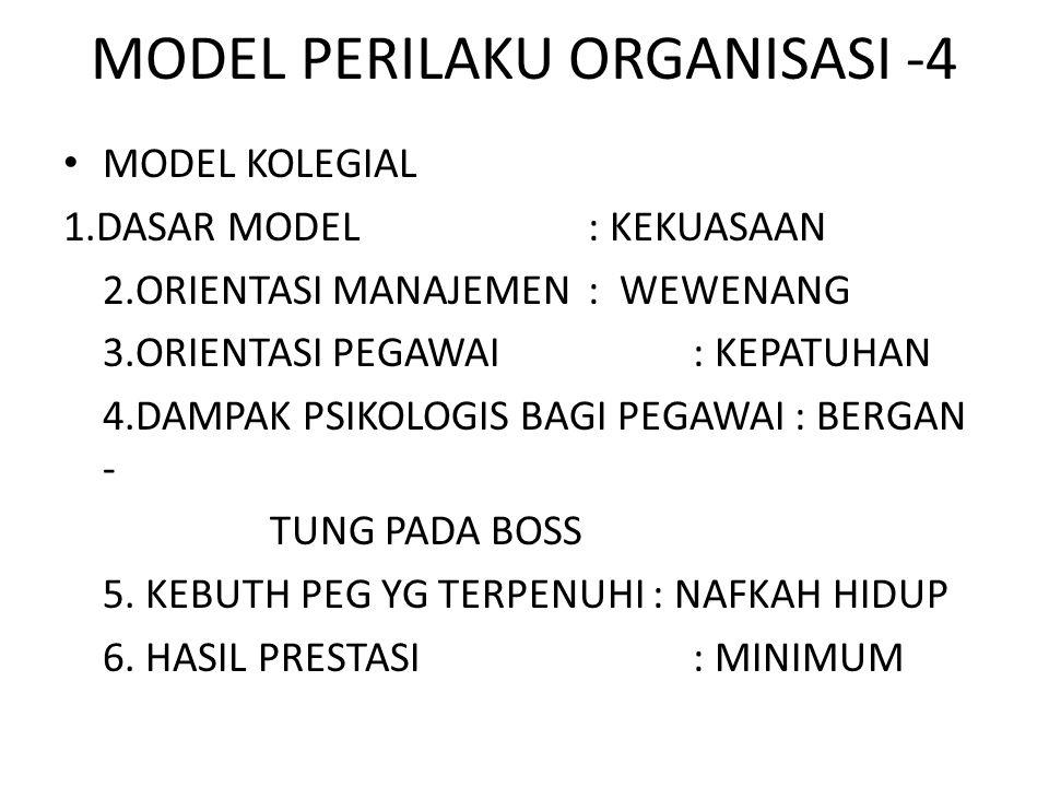 MODEL PERILAKU ORGANISASI -4 MODEL KOLEGIAL 1.DASAR MODEL : KEKUASAAN 2.ORIENTASI MANAJEMEN : WEWENANG 3.ORIENTASI PEGAWAI : KEPATUHAN 4.DAMPAK PSIKOL