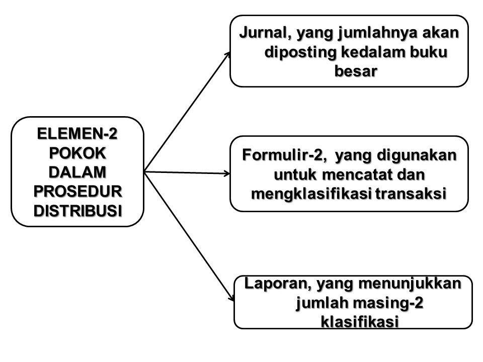 ELEMEN-2 POKOK DALAM PROSEDUR DISTRIBUSI Jurnal, yang jumlahnya akan diposting kedalam buku besar Laporan, yang menunjukkan jumlah masing-2 klasifikas