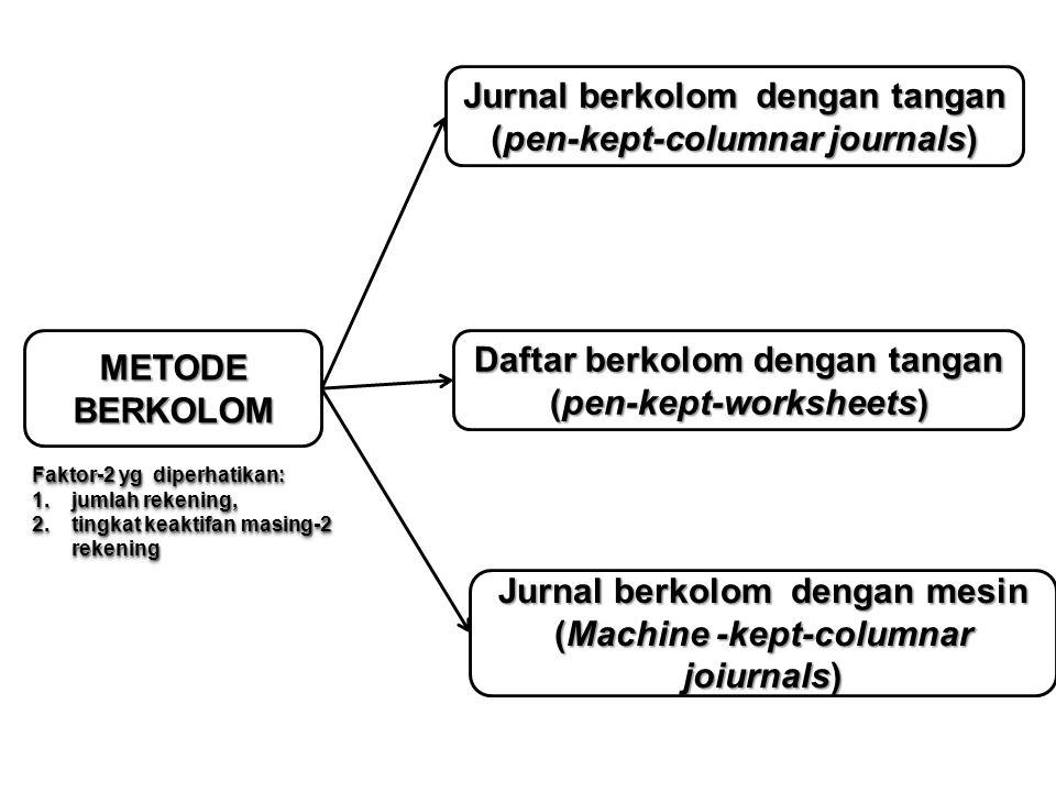 METODE BERKOLOM Jurnal berkolom dengan tangan (pen-kept-columnar journals) Jurnal berkolom dengan mesin (Machine -kept-columnar joiurnals) Faktor-2 yg
