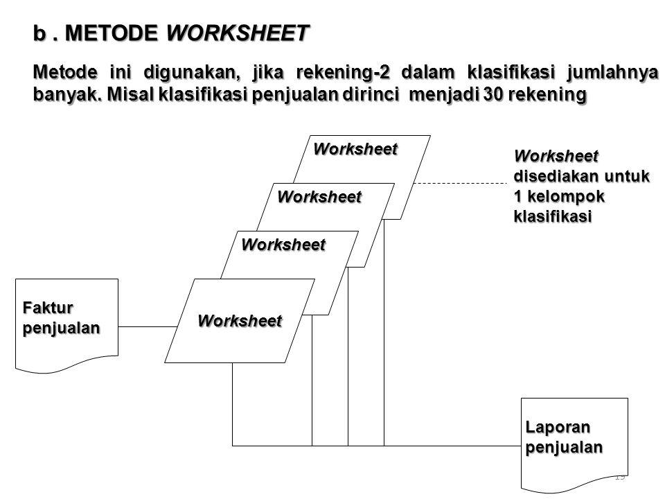 19 b. METODE WORKSHEET Worksheet Worksheet Worksheet Faktur penjualan Worksheet Laporan penjualan Worksheet disediakan untuk 1 kelompok klasifikasi Me