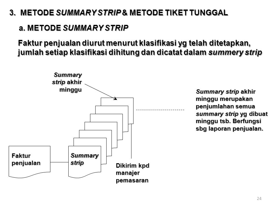 24 3.METODE SUMMARY STRIP & METODE TIKET TUNGGAL a.
