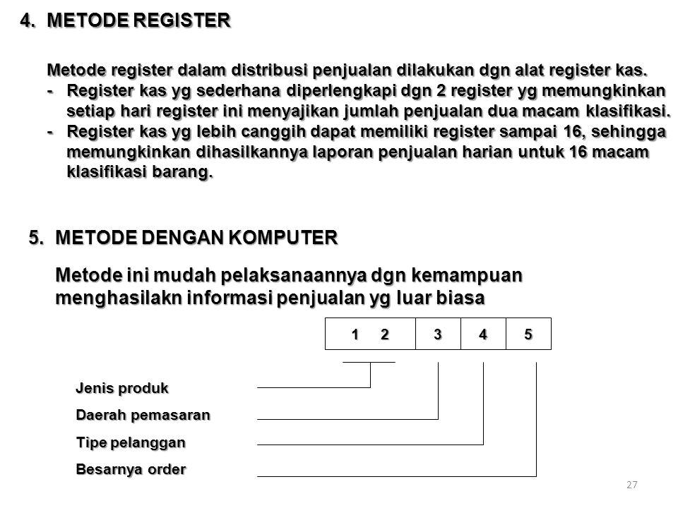 27 4.METODE REGISTER Metode register dalam distribusi penjualan dilakukan dgn alat register kas. -Register kas yg sederhana diperlengkapi dgn 2 regist