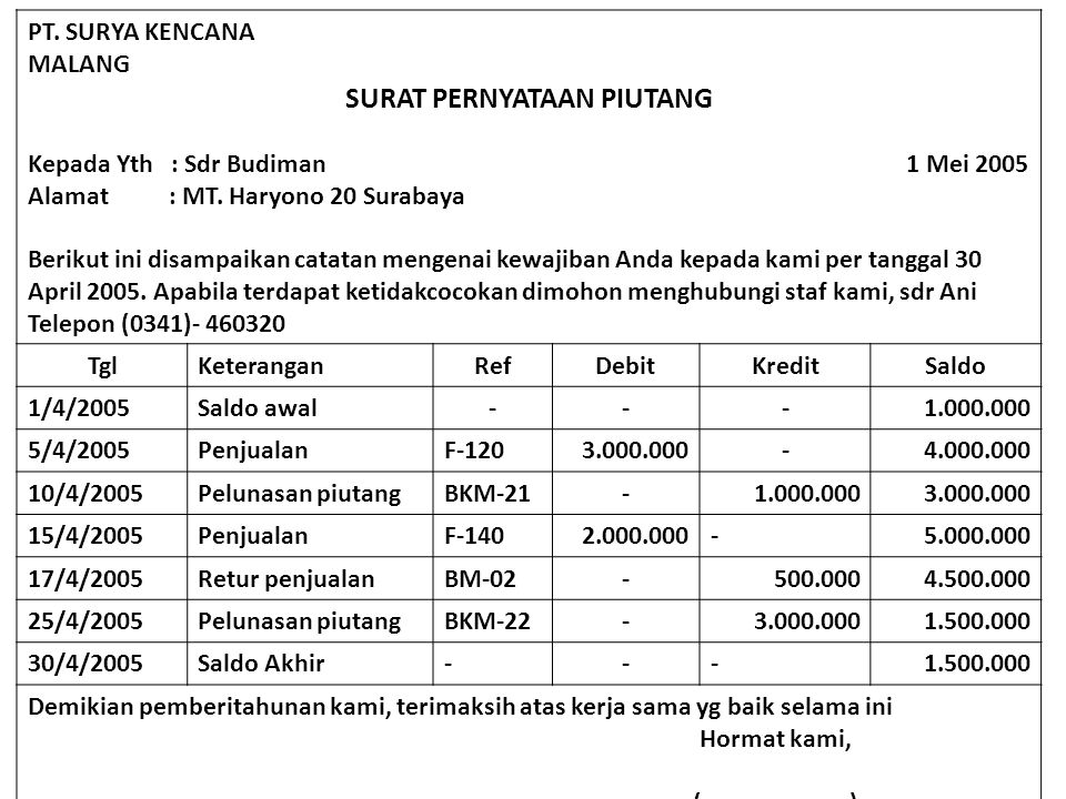 PT. SURYA KENCANA MALANG SURAT PERNYATAAN PIUTANG Kepada Yth : Sdr Budiman 1 Mei 2005 Alamat : MT. Haryono 20 Surabaya Berikut ini disampaikan catatan