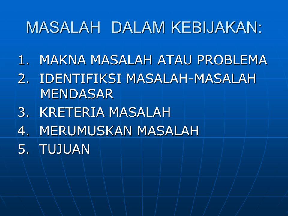 MASALAH DALAM KEBIJAKAN: 1. MAKNA MASALAH ATAU PROBLEMA 2. IDENTIFIKSI MASALAH-MASALAH MENDASAR 3. KRETERIA MASALAH 4. MERUMUSKAN MASALAH 5. TUJUAN