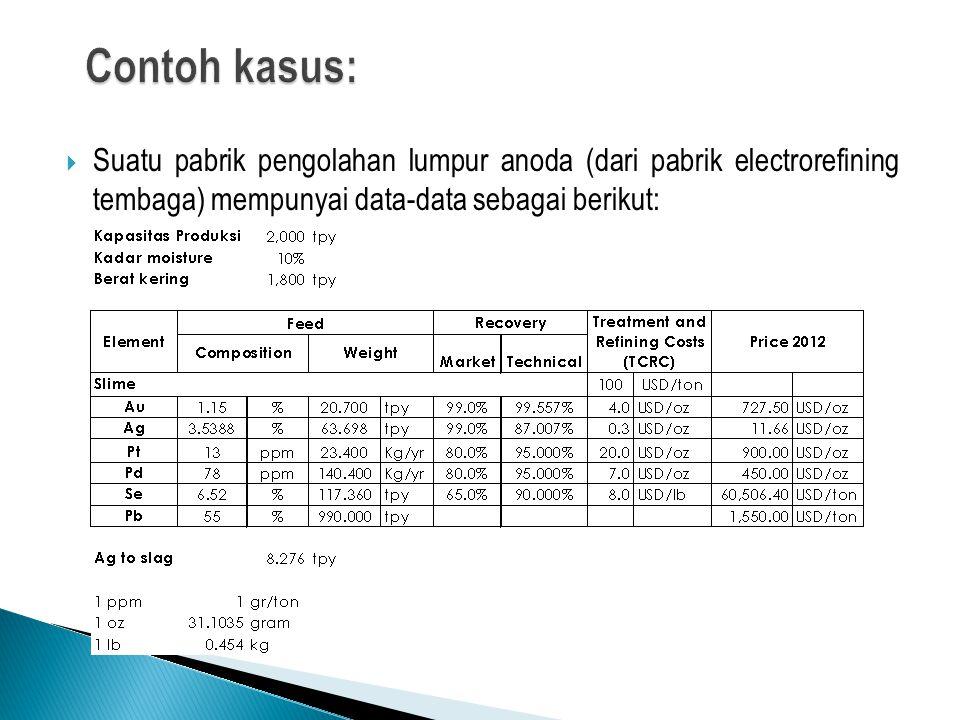  Suatu pabrik pengolahan lumpur anoda (dari pabrik electrorefining tembaga) mempunyai data-data sebagai berikut: