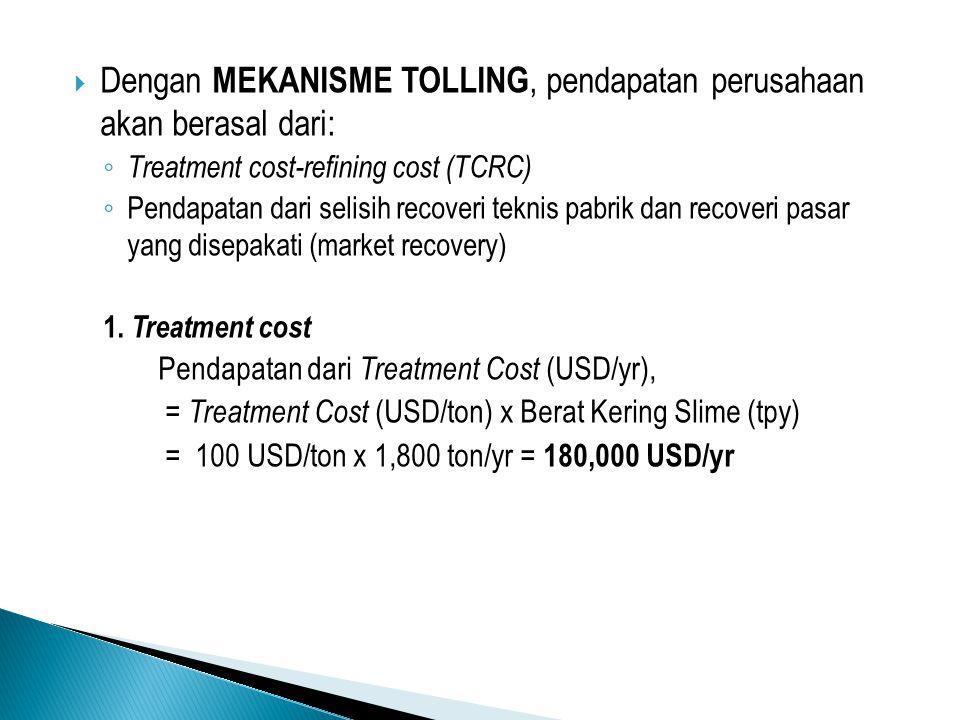  Dengan MEKANISME TOLLING, pendapatan perusahaan akan berasal dari: ◦ Treatment cost-refining cost (TCRC) ◦ Pendapatan dari selisih recoveri teknis pabrik dan recoveri pasar yang disepakati (market recovery) 1.