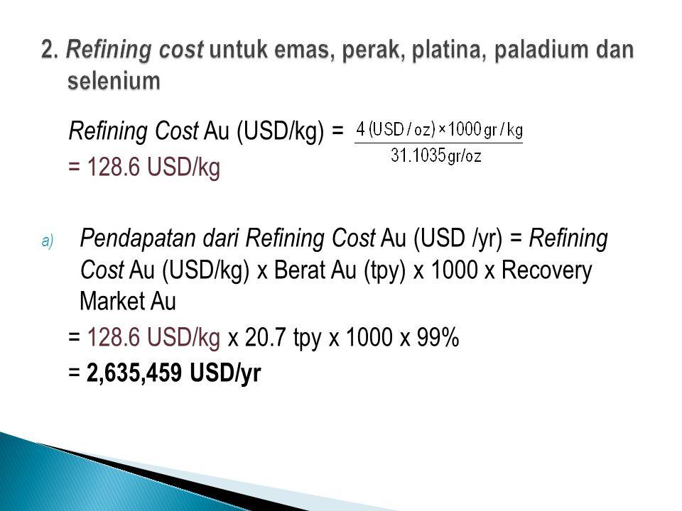 Refining Cost Au (USD/kg) = = 128.6 USD/kg a) Pendapatan dari Refining Cost Au (USD /yr) = Refining Cost Au (USD/kg) x Berat Au (tpy) x 1000 x Recovery Market Au = 128.6 USD/kg x 20.7 tpy x 1000 x 99% = 2,635,459 USD/yr